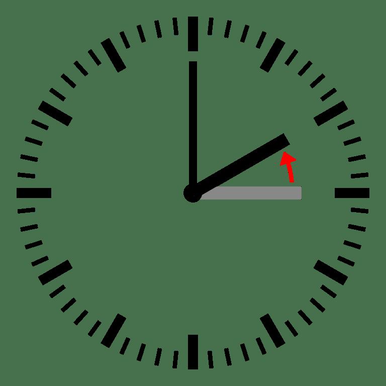 ¿Cuándo se cambia la hora en 2020?